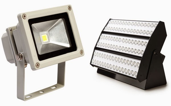 Business plan for led lighting in india