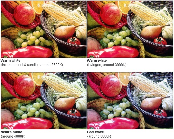capture same thing in different colour temperature